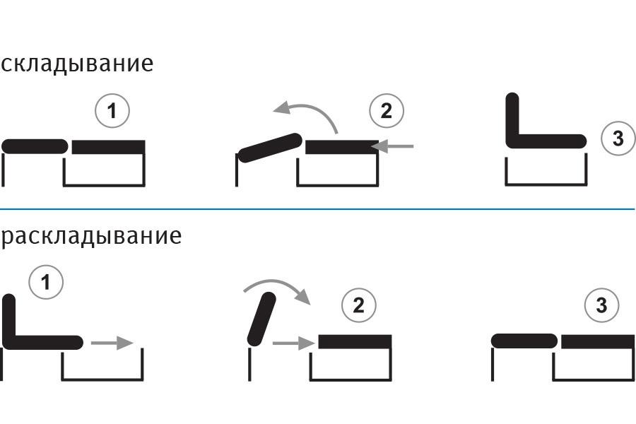 Механизм трансформации «Еврокнижка»
