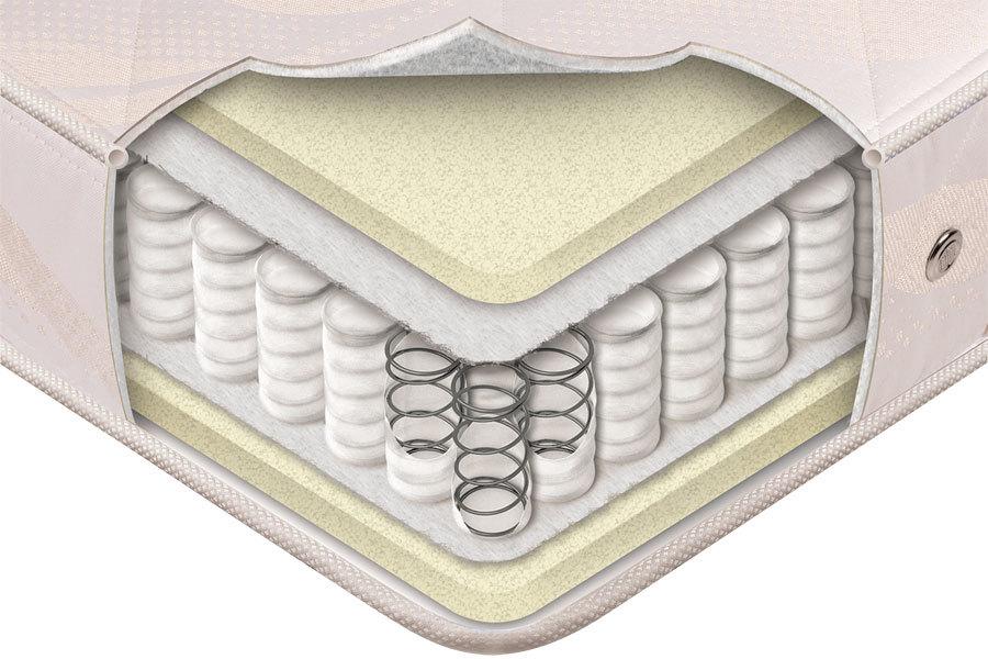Ортопедичний матрац «Венето Special», 80х200 см